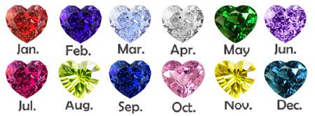 Birthstones for Each Month I